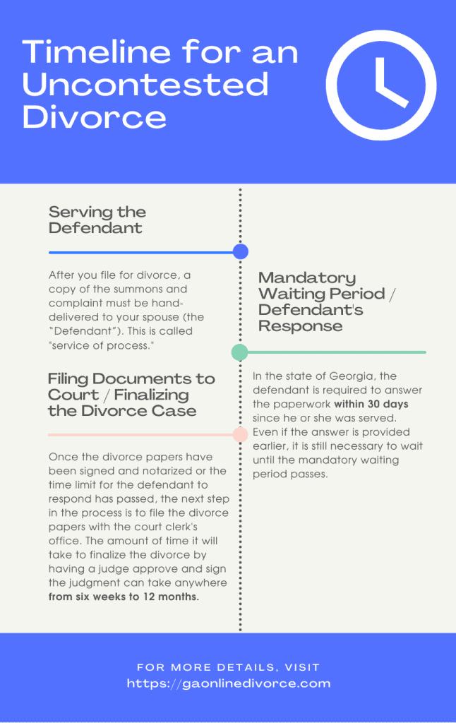 Georgia timeline for divorce